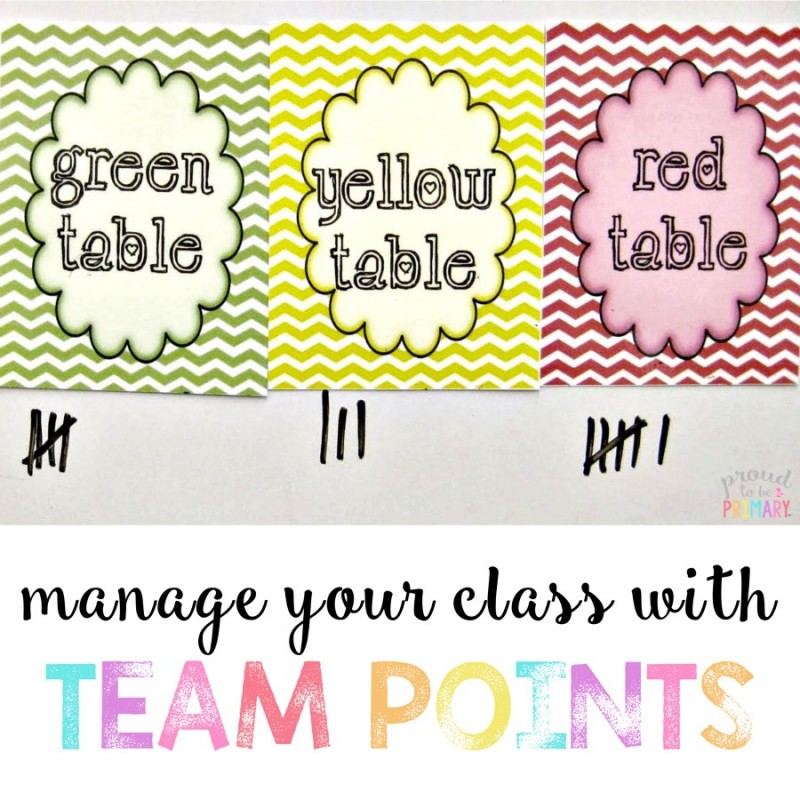 classroom behavior system - table groups