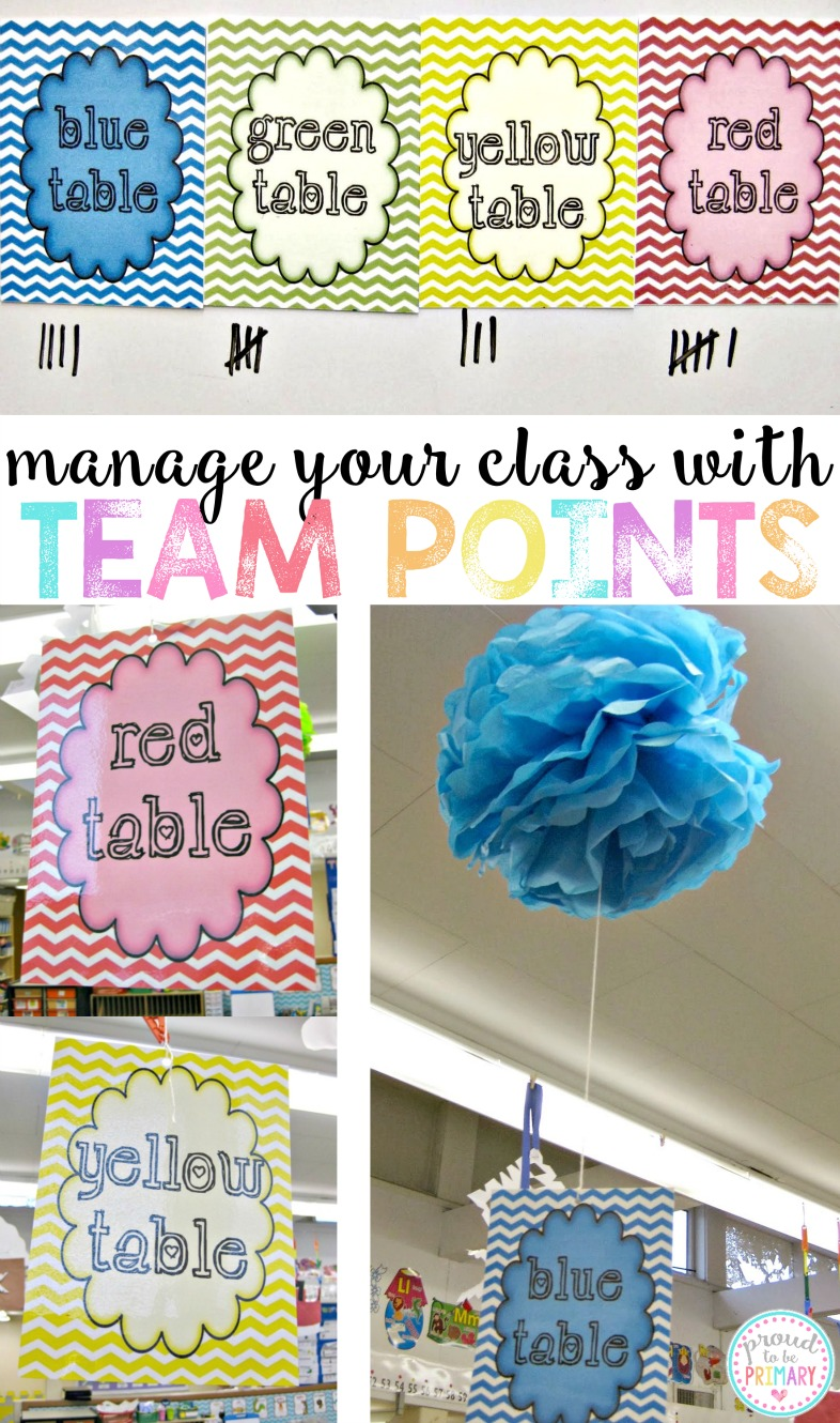 How-to manage your class of kids by setting up a team point classroom management system, including FREE table signs to get your classroom organized!