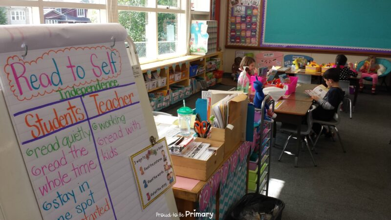 setting up a classroom and home reading program - daily read to self time
