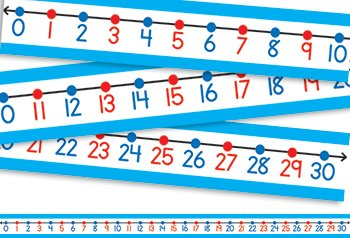 math manipulatives every classroom needs - number lines