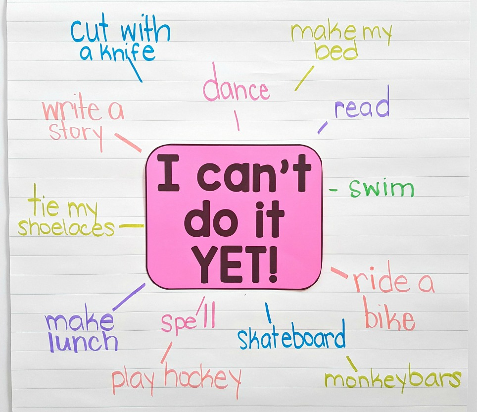 teaching growth mindset - I can't yet poster anchor chart